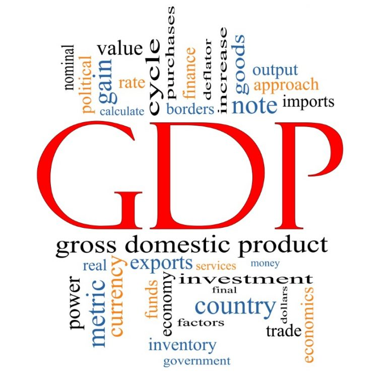 GDP Gross Domestic Product / Producto Interno Bruto
