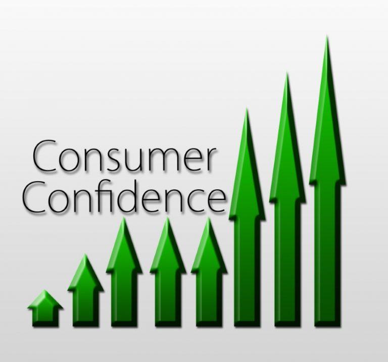 La confianza del consumidor se dispara en septiembre con la mayor subida en 17 años.